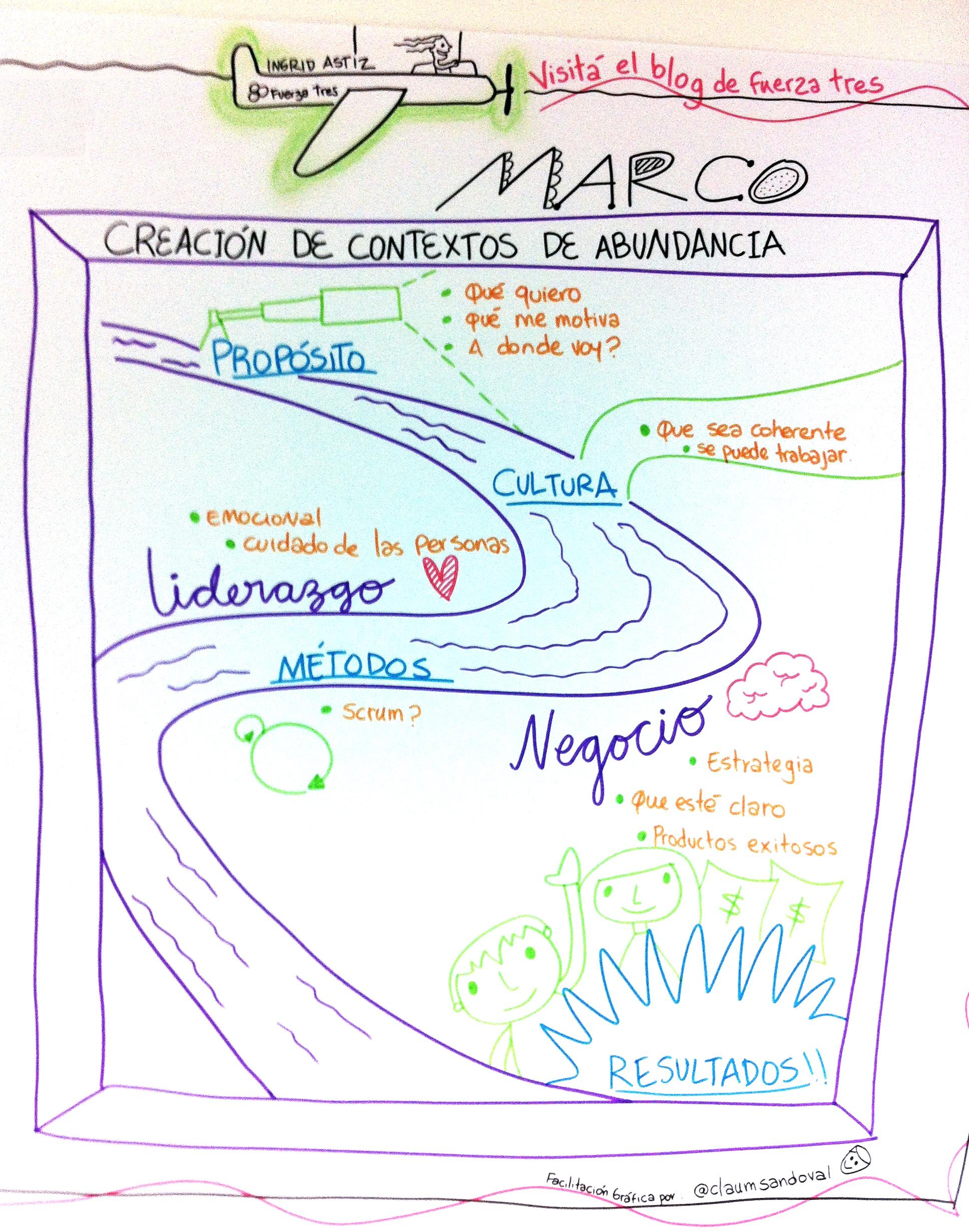 Marco-CCA