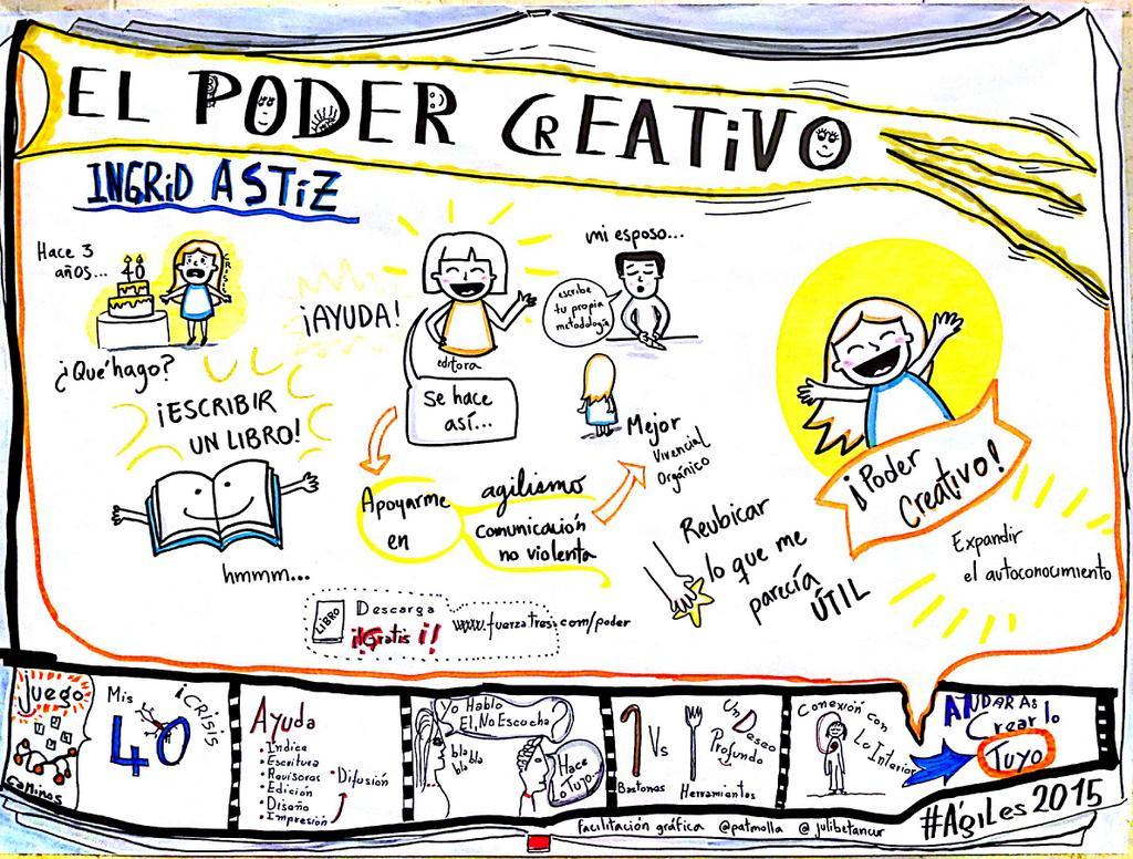 Facilitación Presentación Poder Creativo